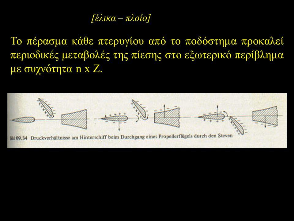 [έλικα – πλοίο] Το πέρασμα κάθε πτερυγίου από το ποδόστημα προκαλεί περιοδικές μεταβολές της πίεσης στο εξωτερικό περίβλημα με συχνότητα n x Z.